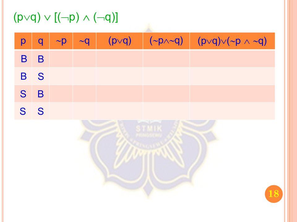 (pq)  [(p)  (q)] p q p q (pq) (pq) (pq)(p  q) B B B S